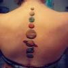 15 Lieux les plus douloureux de se faire tatouer